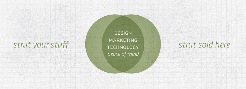 Design, Marketing, Technology, Peace of Mind | Uzzi Creative